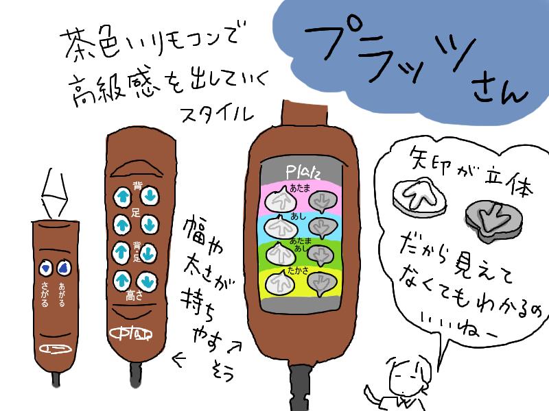 f:id:kyoushirousan:20200131214508j:plain