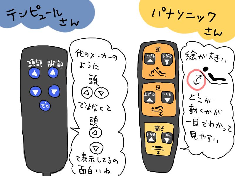 f:id:kyoushirousan:20200131214529j:plain
