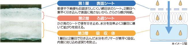 f:id:kyoushirousan:20200204192826p:plain