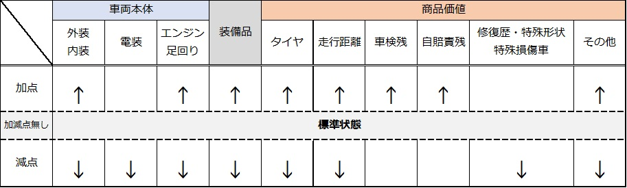 f:id:kyoutox:20161202124406j:plain