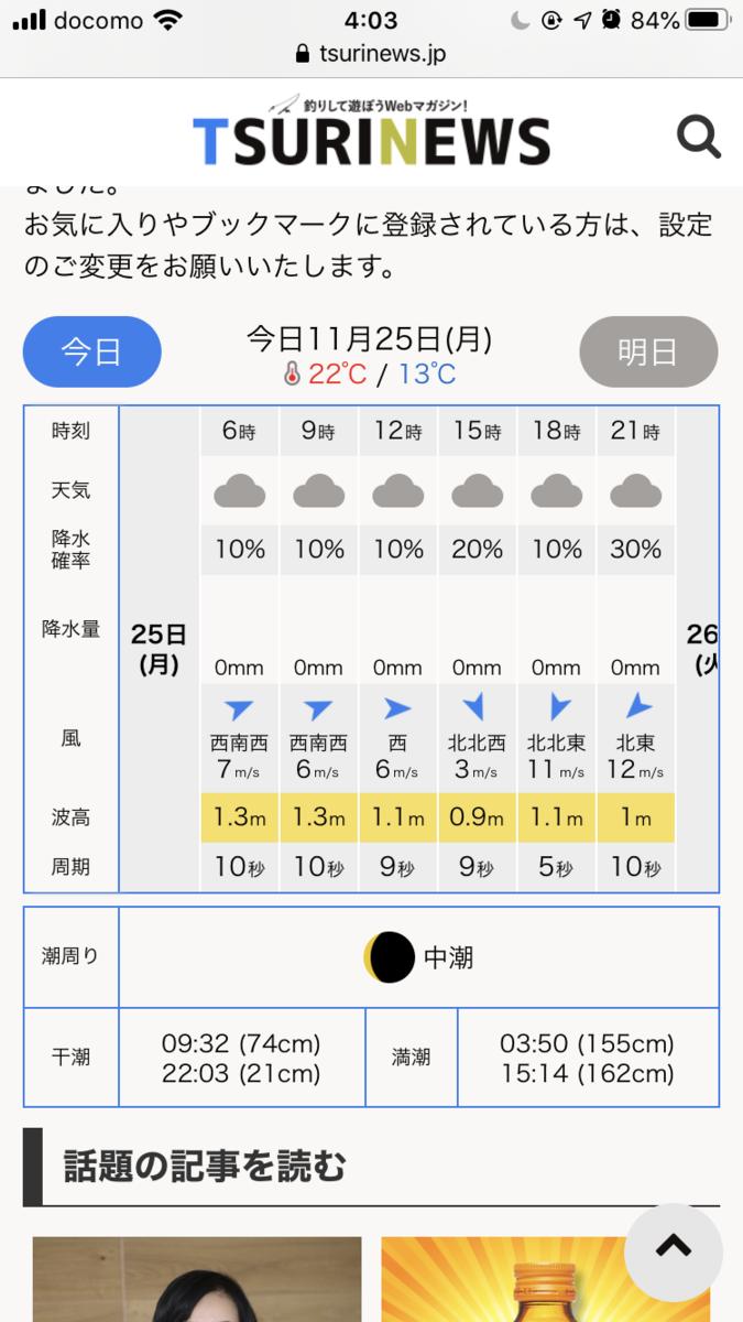 f:id:kyoya7zon:20191125141321p:plain