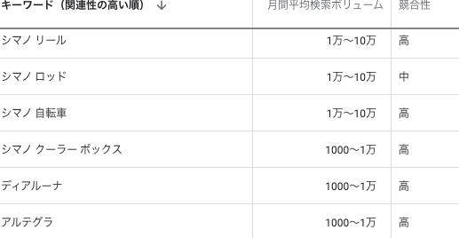 f:id:kyoya7zon:20201226151519p:plain