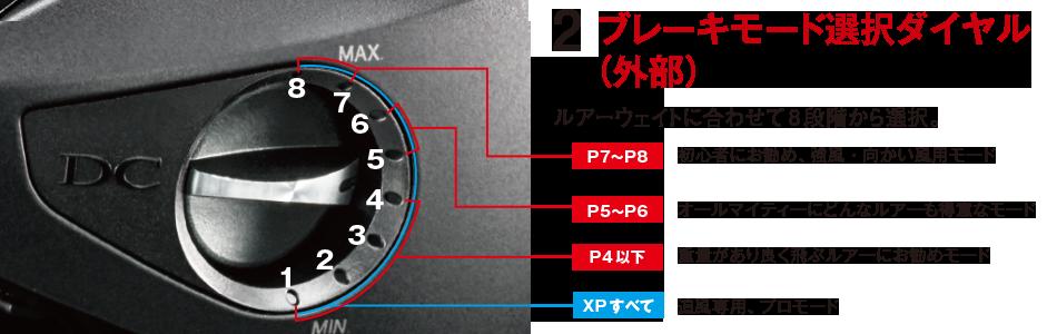 f:id:kyoya7zon:20210313104738p:plain