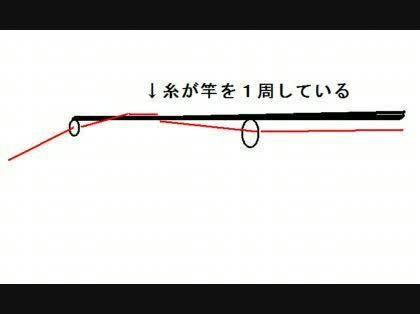 f:id:kyoya7zon:20210620181026j:plain