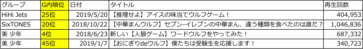 f:id:kyryu1829:20190825170634p:plain