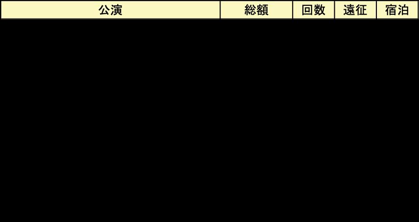 f:id:kyryu1829:20191125003606p:plain
