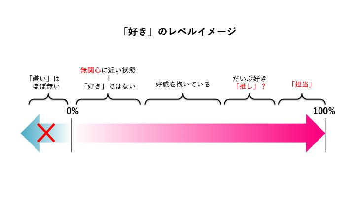 f:id:kyryu1829:20200418214753p:plain