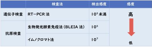 f:id:kyu-h0:20210211214858j:plain