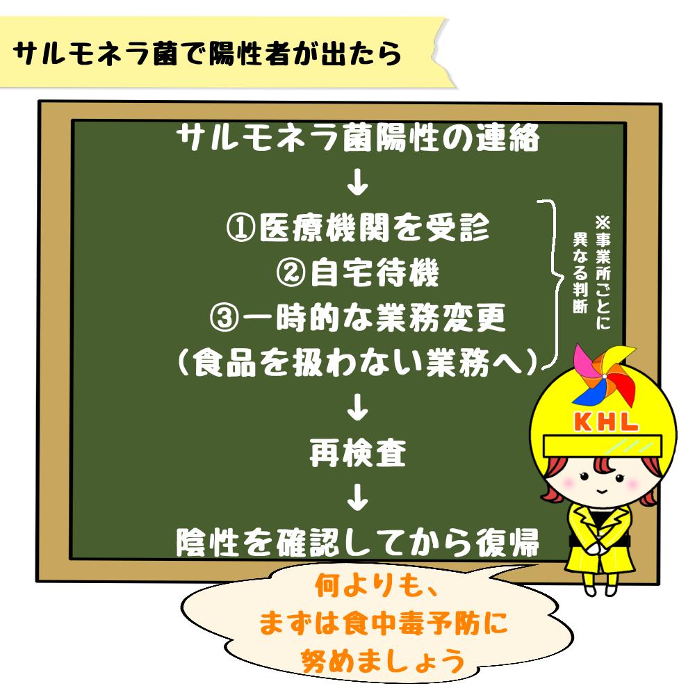 f:id:kyu-h0:20210518225245p:plain
