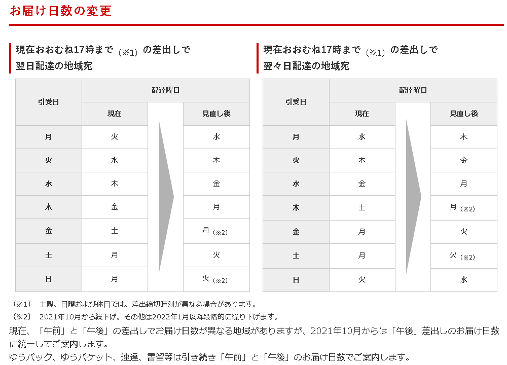 f:id:kyu-h0:20210908112815p:plain