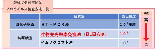 f:id:kyu-h0:20210908174223p:plain