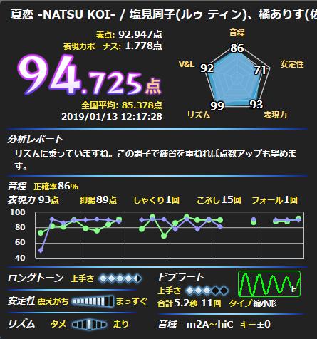 f:id:kyu_kashi:20190114185321p:plain
