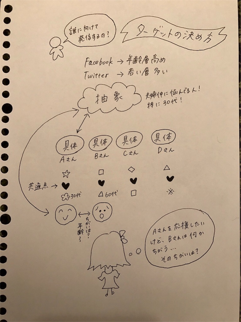 f:id:kyueisyougiku10kaidouzan:20170802102718j:image