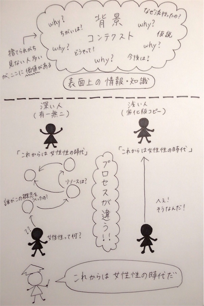f:id:kyueisyougiku10kaidouzan:20170804072324j:image