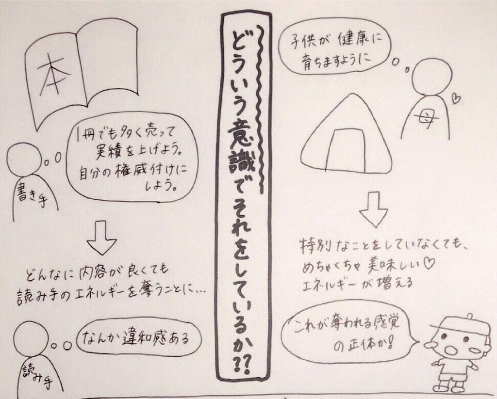 f:id:kyueisyougiku10kaidouzan:20170817111159j:image