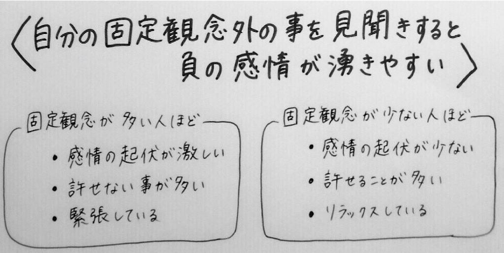 f:id:kyueisyougiku10kaidouzan:20170819102705j:image