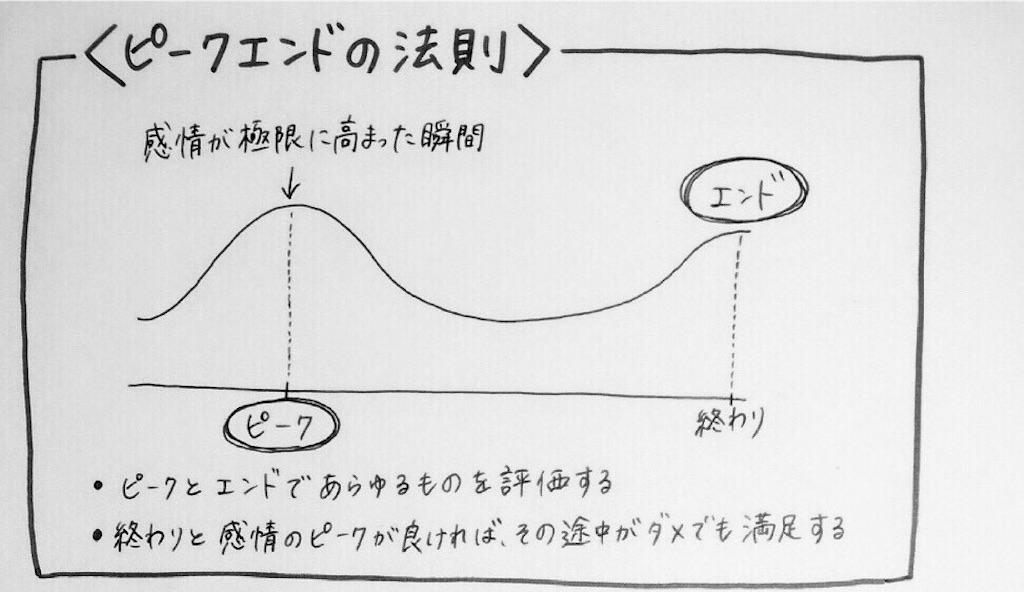 f:id:kyueisyougiku10kaidouzan:20170821135858j:image