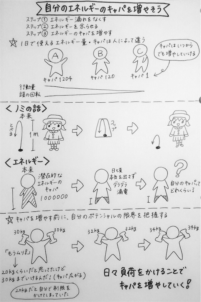 f:id:kyueisyougiku10kaidouzan:20170826101137j:image