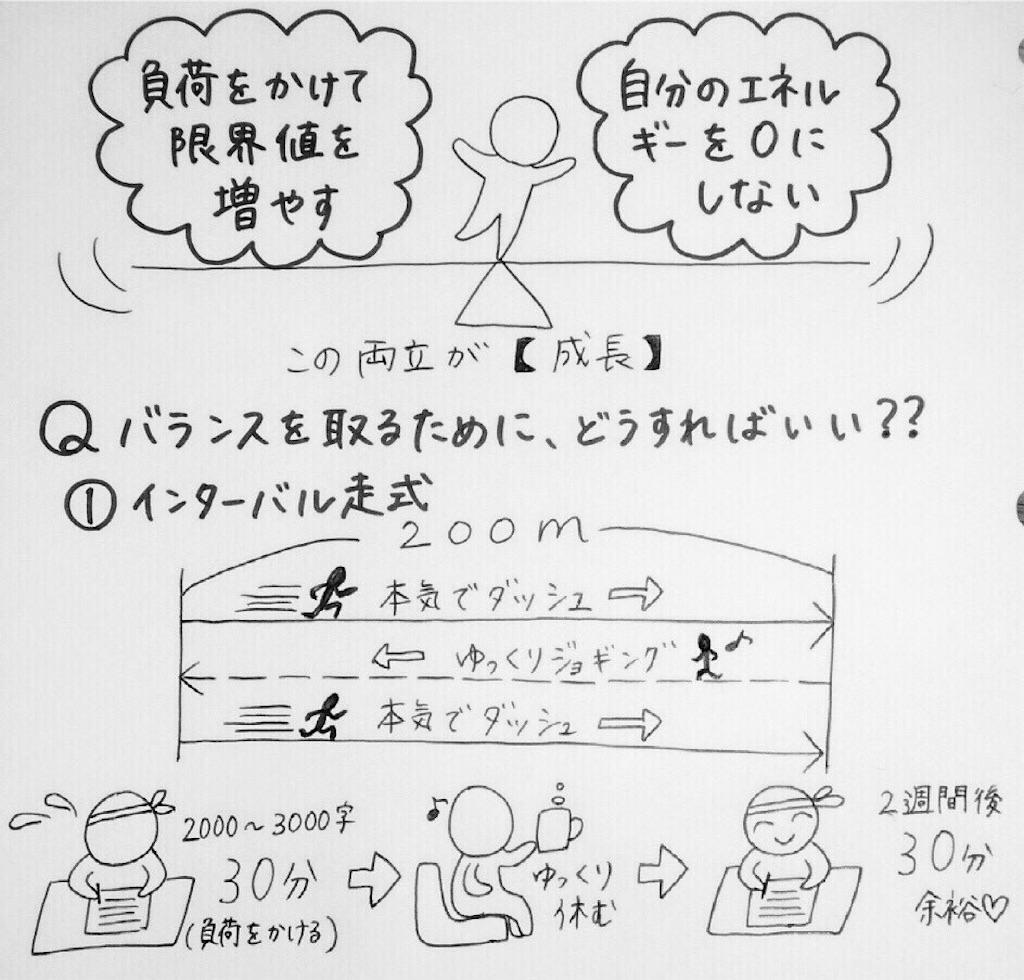 f:id:kyueisyougiku10kaidouzan:20170826101730j:image