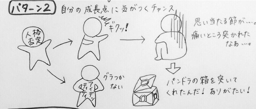 f:id:kyueisyougiku10kaidouzan:20170828064651j:image