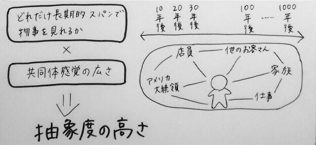 f:id:kyueisyougiku10kaidouzan:20170829134408j:image