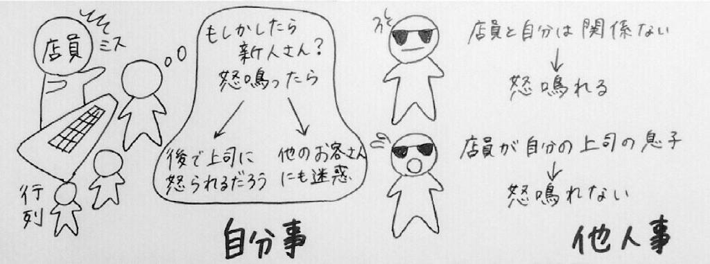 f:id:kyueisyougiku10kaidouzan:20170829134646j:image