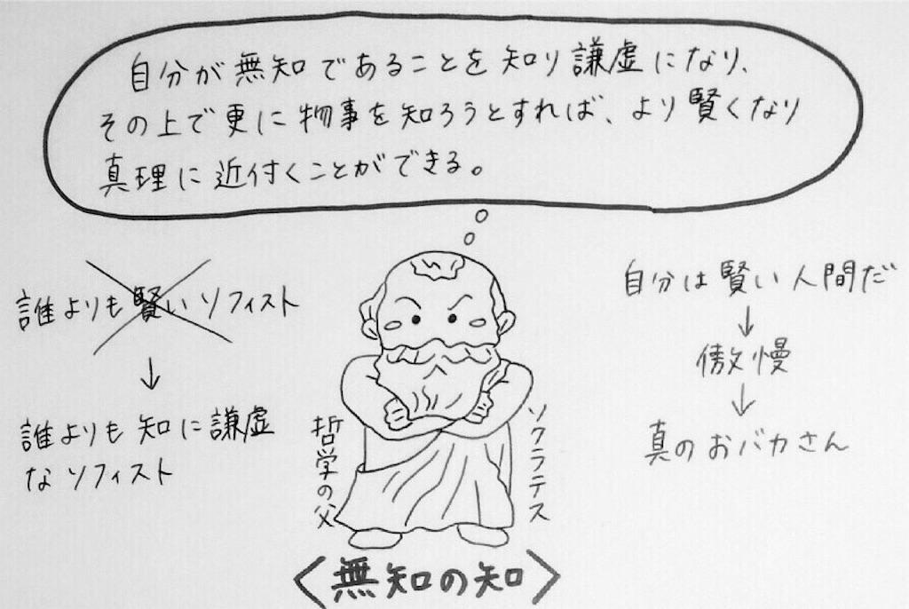 f:id:kyueisyougiku10kaidouzan:20170903104203j:image