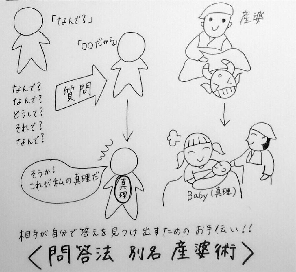 f:id:kyueisyougiku10kaidouzan:20170903104735j:image
