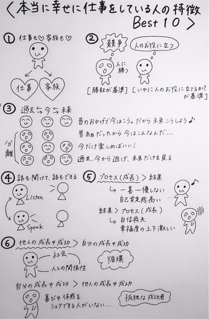 f:id:kyueisyougiku10kaidouzan:20170904134725j:image