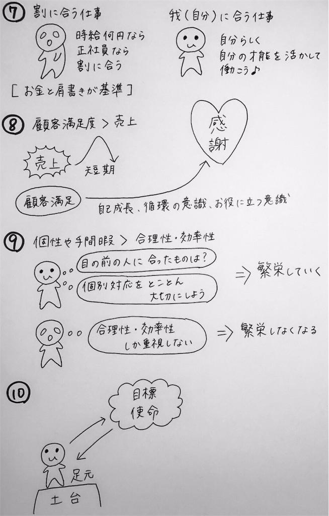 f:id:kyueisyougiku10kaidouzan:20170904134746j:image