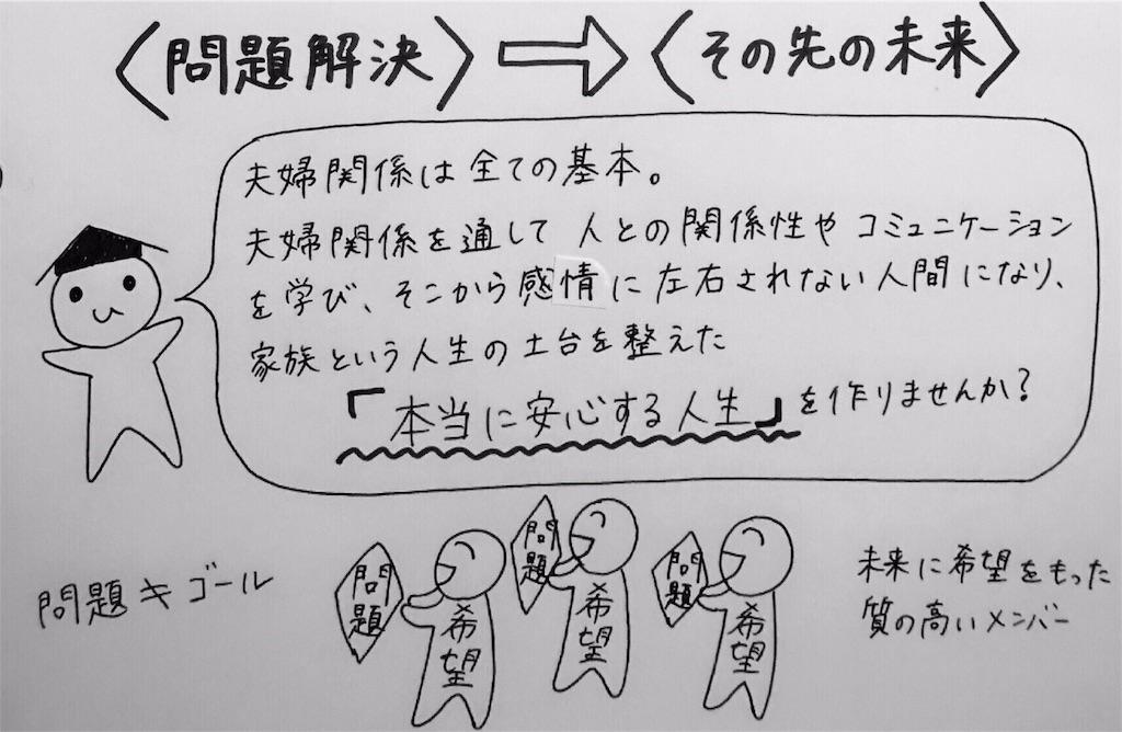 f:id:kyueisyougiku10kaidouzan:20170905112918j:image