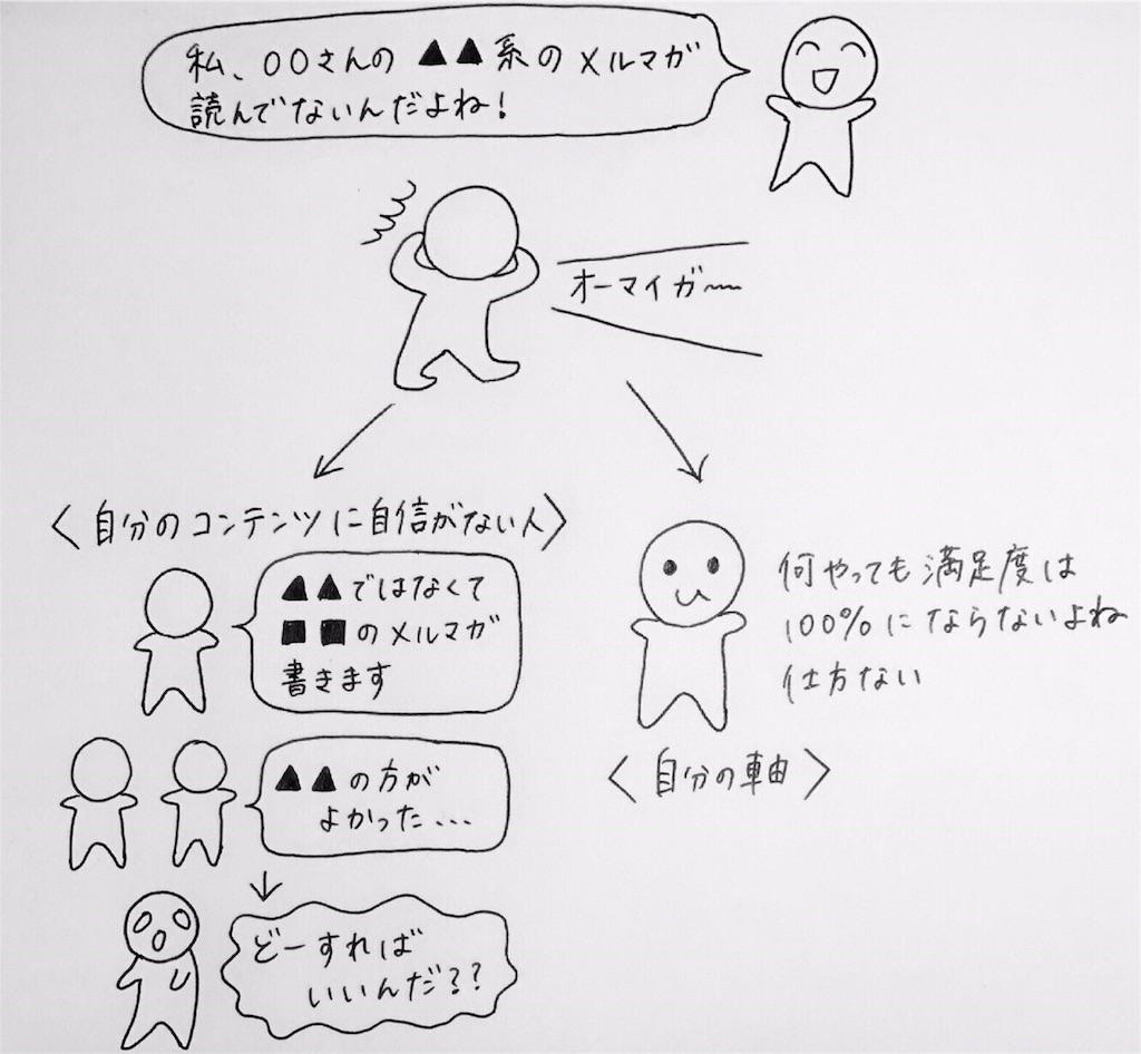 f:id:kyueisyougiku10kaidouzan:20170907145847j:image