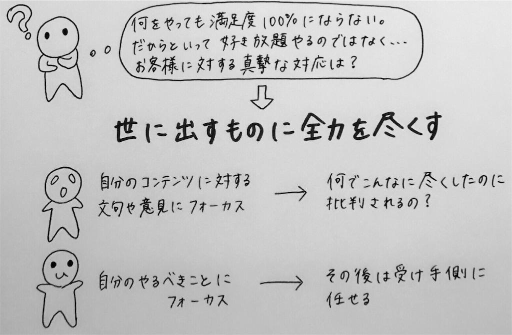 f:id:kyueisyougiku10kaidouzan:20170907150051j:image