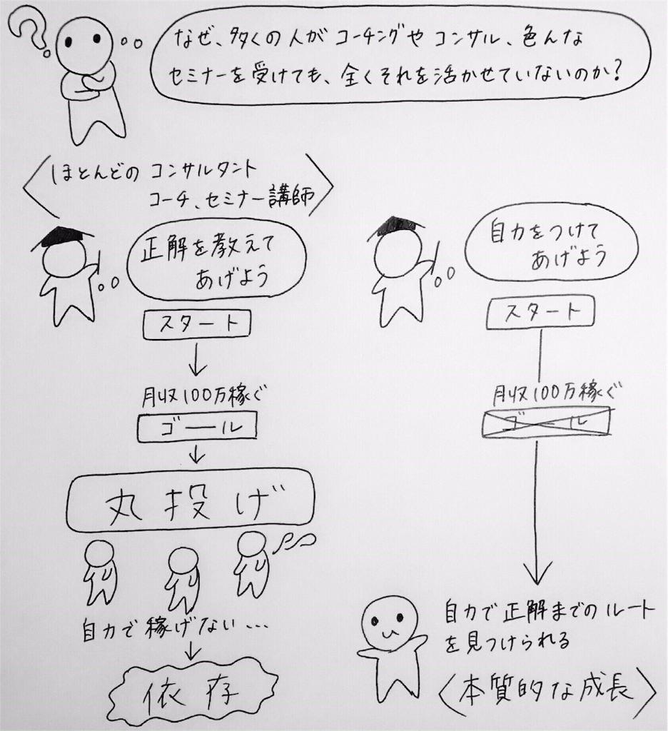 f:id:kyueisyougiku10kaidouzan:20170909113342j:image