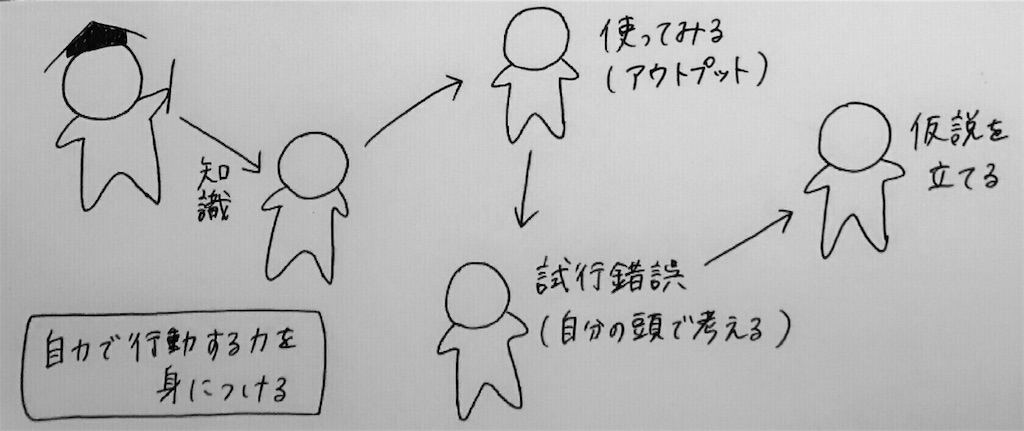 f:id:kyueisyougiku10kaidouzan:20170909113736j:image