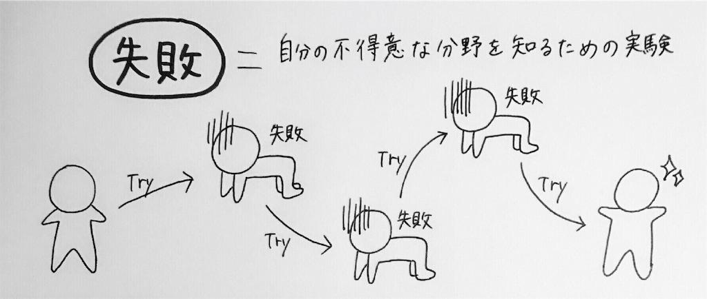 f:id:kyueisyougiku10kaidouzan:20170912103433j:image