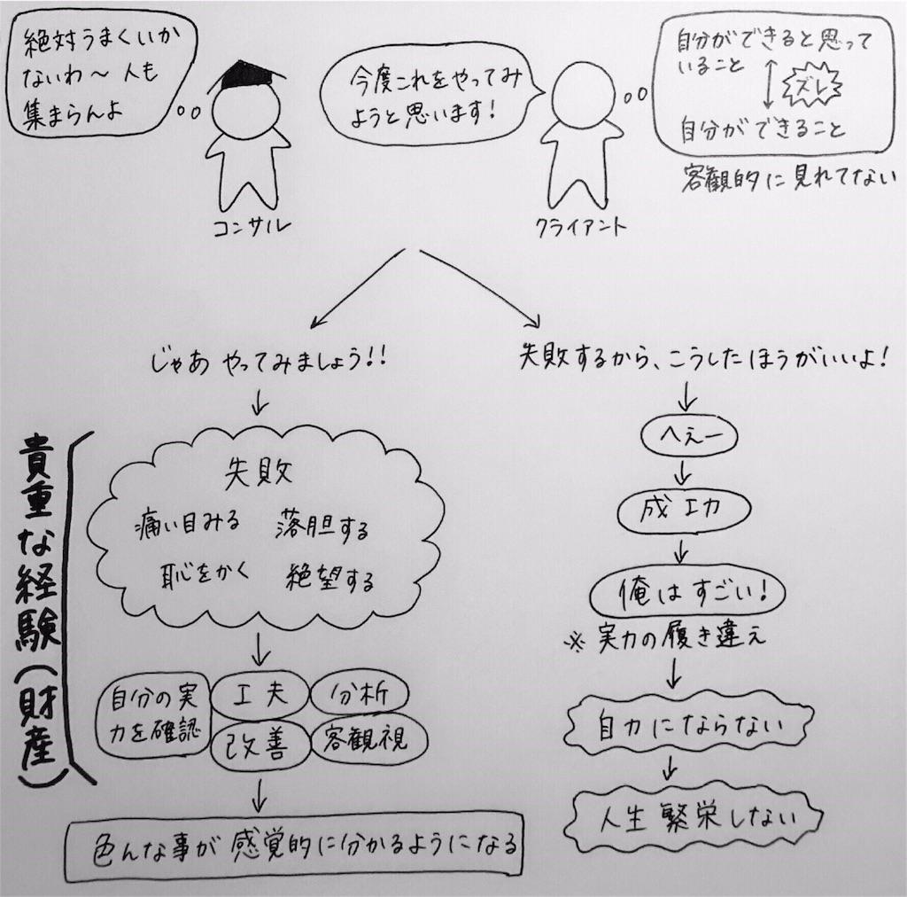 f:id:kyueisyougiku10kaidouzan:20170912103445j:image