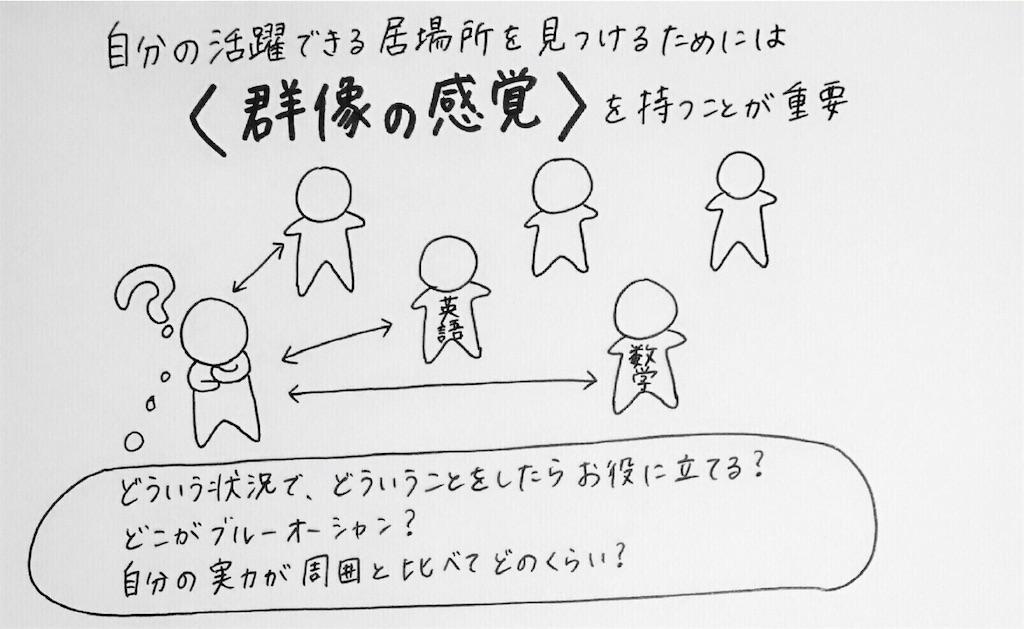 f:id:kyueisyougiku10kaidouzan:20170913074027j:image