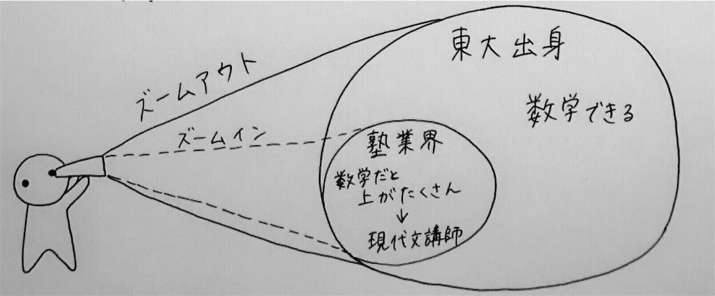 f:id:kyueisyougiku10kaidouzan:20170913074053j:image