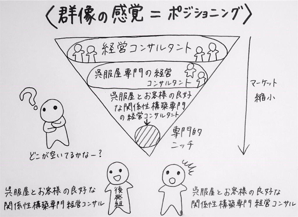f:id:kyueisyougiku10kaidouzan:20170914082233j:image