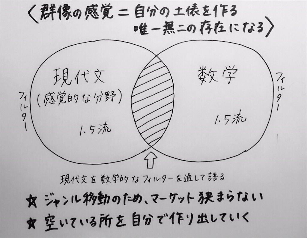 f:id:kyueisyougiku10kaidouzan:20170914082457j:image