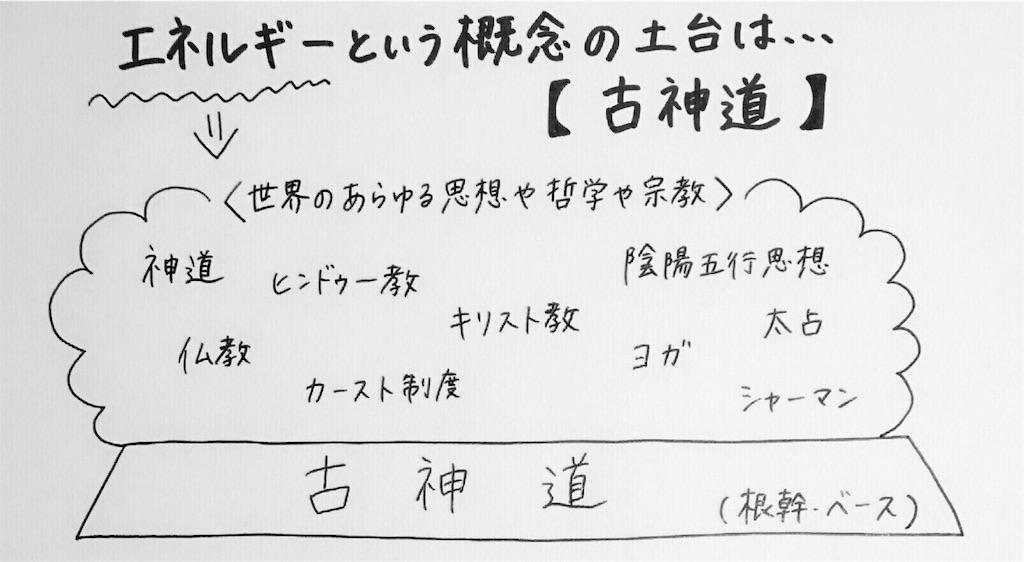 f:id:kyueisyougiku10kaidouzan:20170916160317j:image