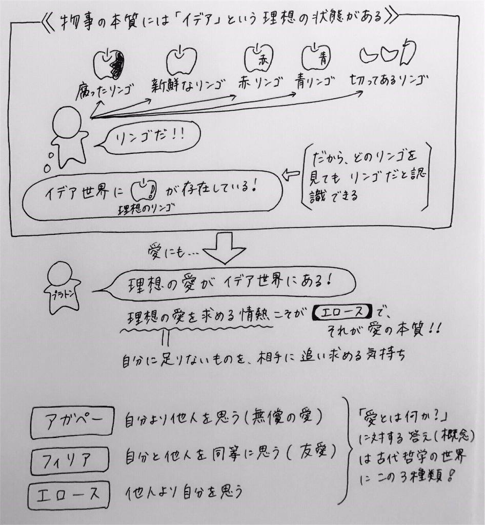 f:id:kyueisyougiku10kaidouzan:20170921104250j:image
