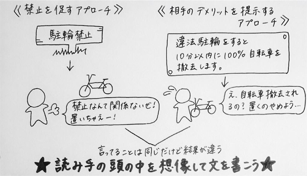 f:id:kyueisyougiku10kaidouzan:20170925073234j:image