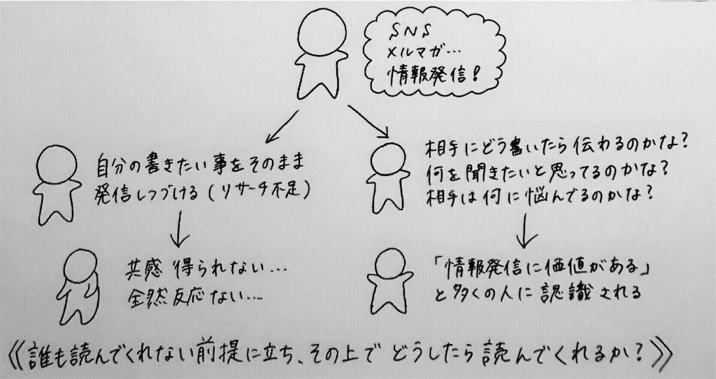 f:id:kyueisyougiku10kaidouzan:20170925073710j:image