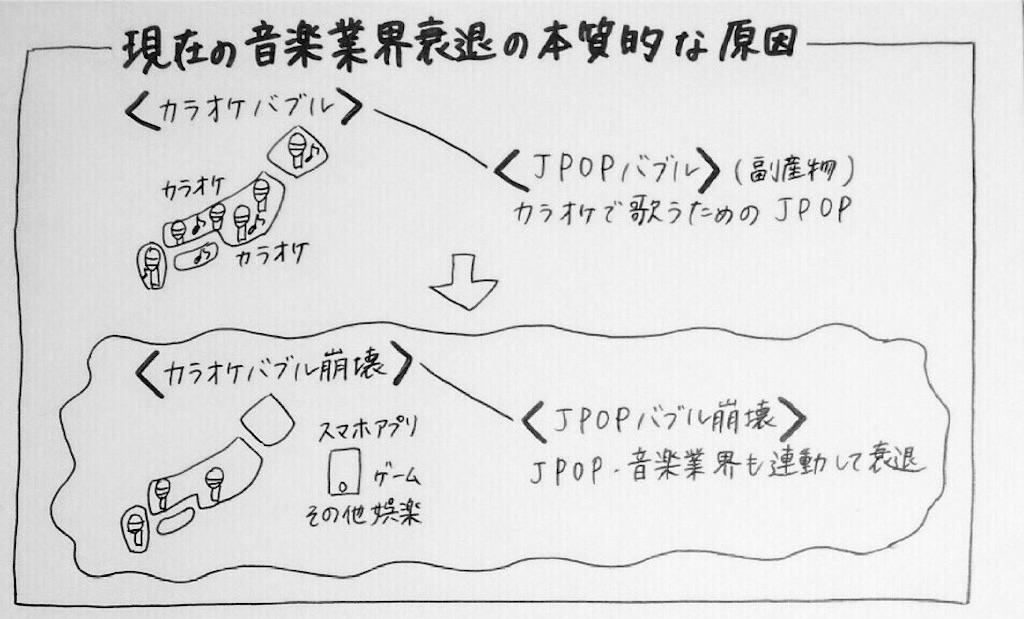 f:id:kyueisyougiku10kaidouzan:20170927153150j:image