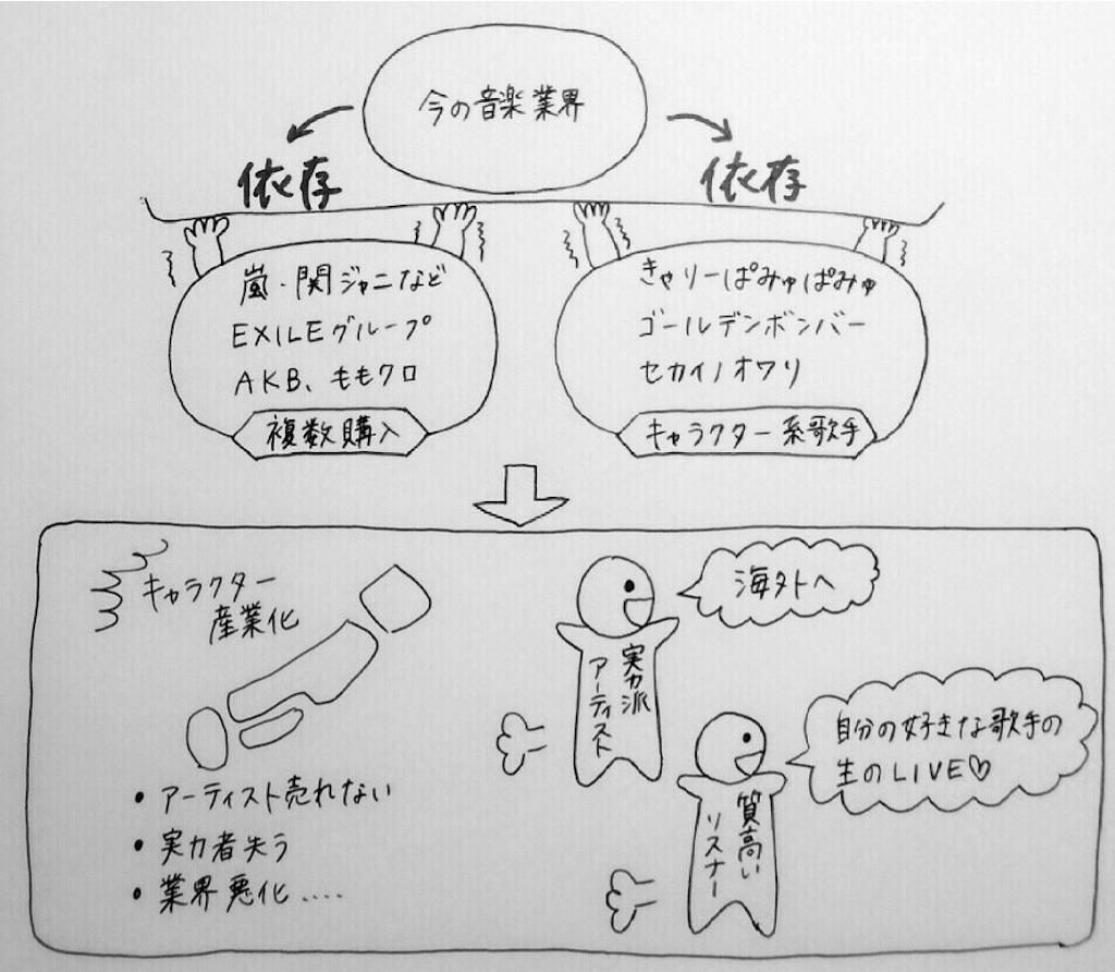f:id:kyueisyougiku10kaidouzan:20170927153906j:image