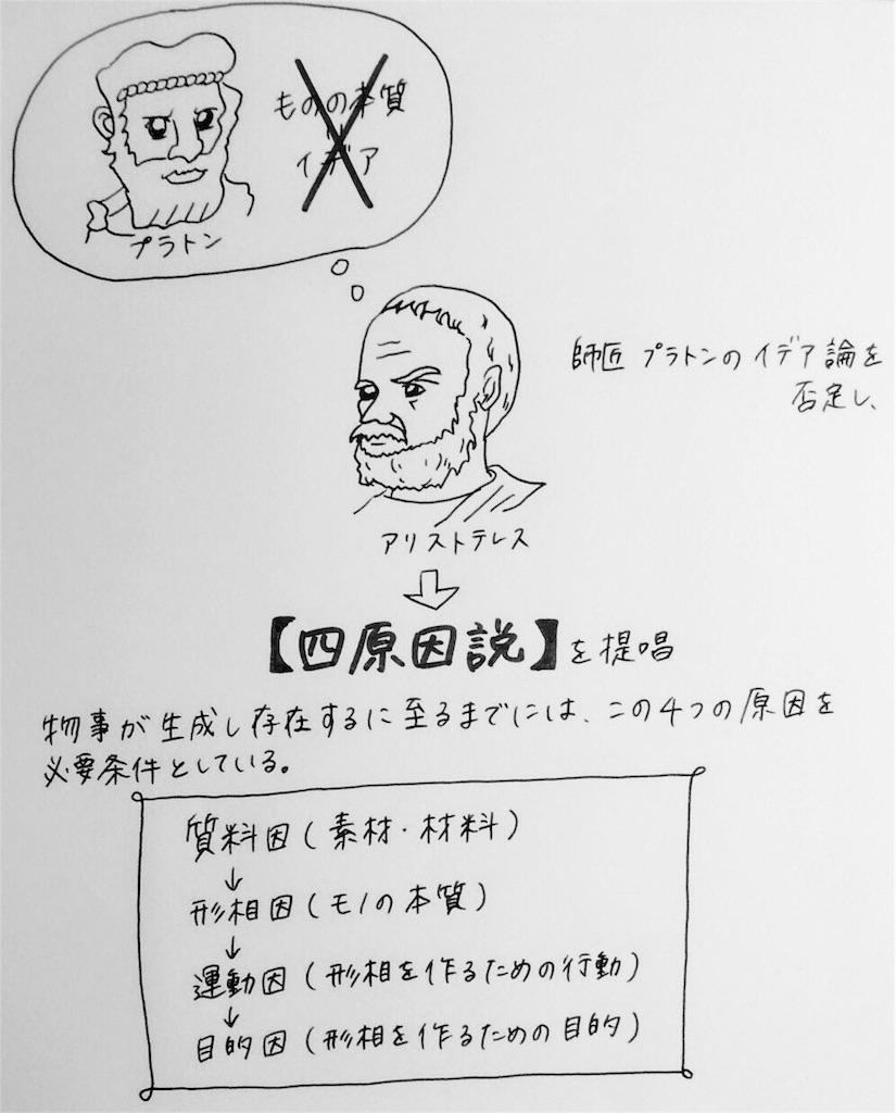 f:id:kyueisyougiku10kaidouzan:20171002172355j:image