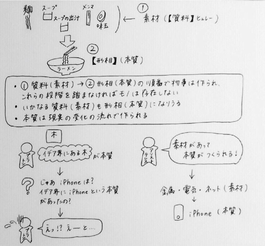 f:id:kyueisyougiku10kaidouzan:20171002172716j:image