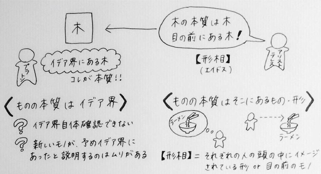 f:id:kyueisyougiku10kaidouzan:20171002173724j:image